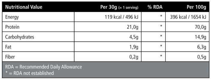 Znalezione obrazy dla zapytania synTech nutrition 100% whey 750g